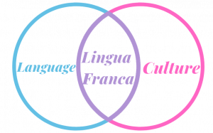lingua-franca-language-and-culture