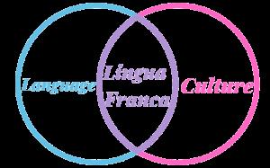 lingua-franca-language-and-culture